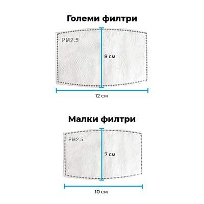 Филтри за маски